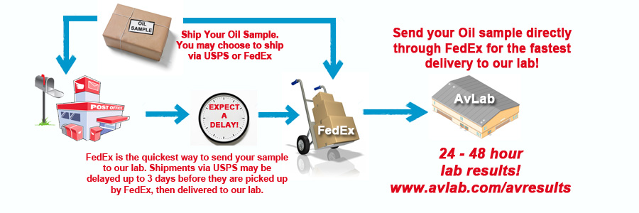 Shipping Paid   Track Your Test Kits   Aviation Products and